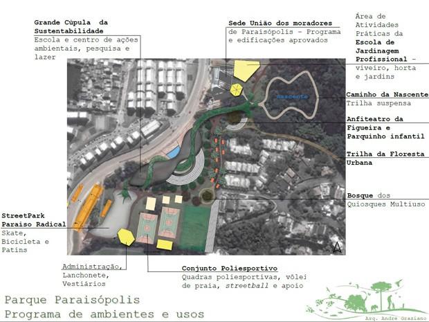 Pré-projeto que inclui terreno vizinho foi apresentado na Câmara Municipal no dia 20 de agosto de 2015 (Foto: André Graziano/Divulgação)