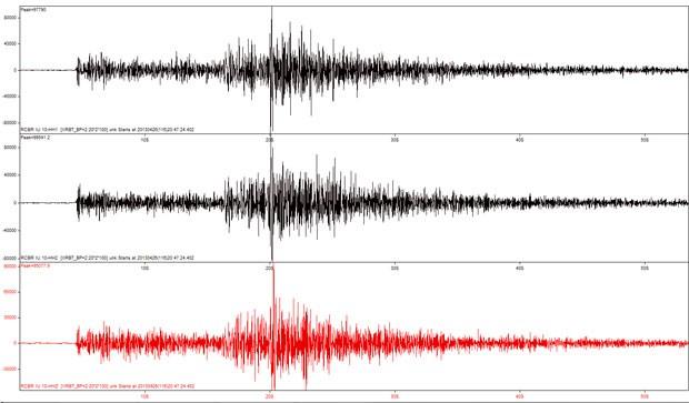 Tremor foi registrado pelo Laboratório de Sismologia às 17h57 (Foto: Divulgação/UFRN)