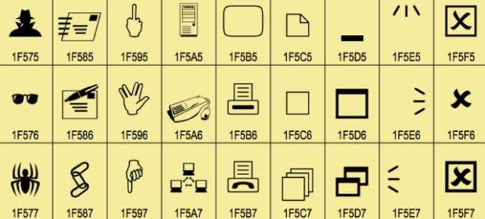 Emojis do Consórcio Unicode (Foto: Reprodução/Unicode Inc.)