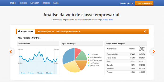 funcoes no google analytics