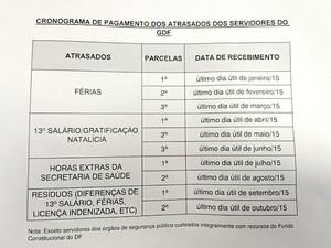 Cópia de proposta do GDF para o pagamento de benefícios atrasados a servidores (Foto: Reprodução)