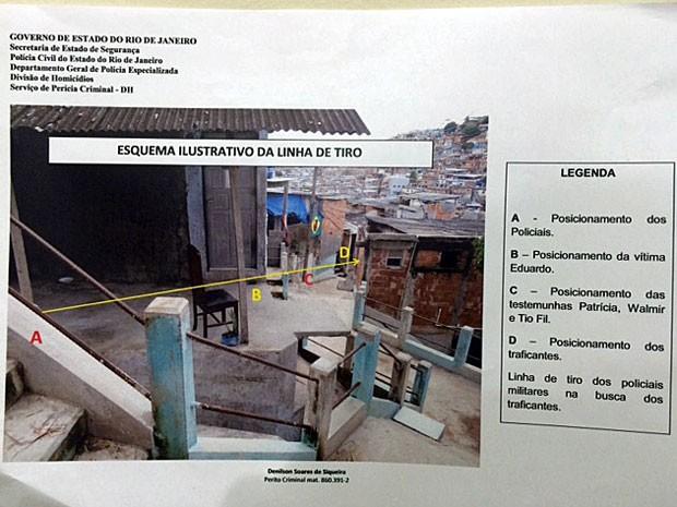 Laudo aponta que PM estava a 5 metros de Eduardo (Foto: Cristina Boeckel / G1)