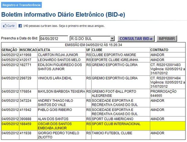 Oscar BID da CBF (Foto: Divulgação / CBF)