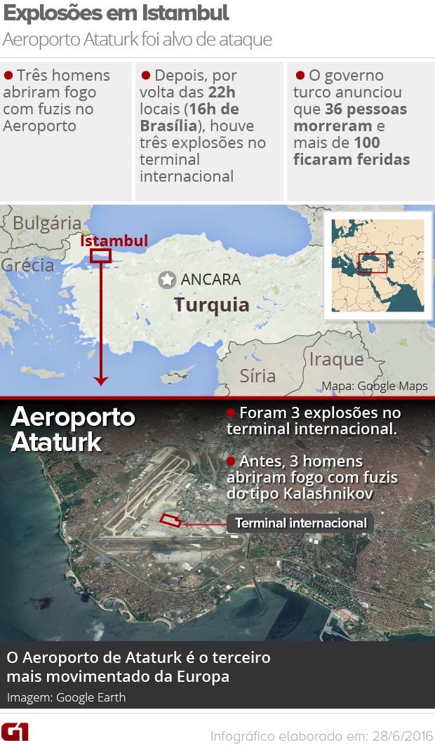 Mapa do atentado no aeroporto de Ataturk, em Istambul - atualizado 2 (Foto: Arte/G1)