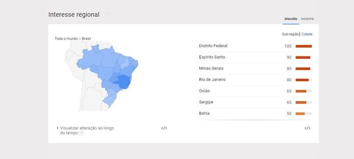 Sudeste é a região brasileira com mais buscas pelo termo biscoito no Google (Foto: Reprodução/Google Trends)