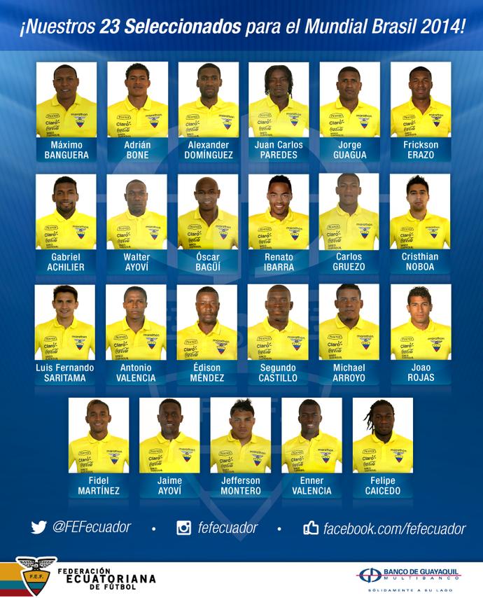 Em sua conta oficial no Twitter, Federação Equatoriana de Futebol anunciou os 23 (Foto: Reprodução)