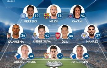 Sem CR7 e Neymar, Messi lidera a seleção da fase de grupos do fantasy