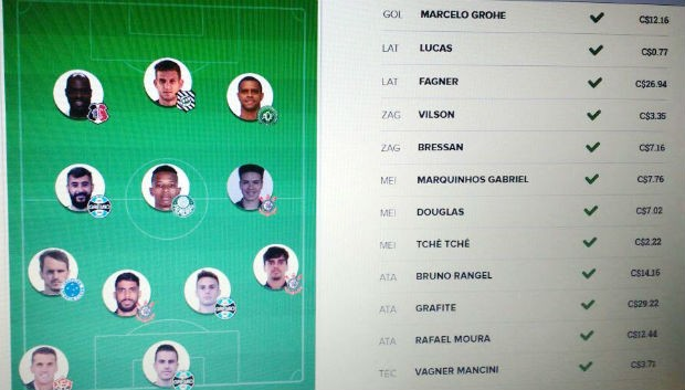 BLOG: Cartola FC: time escalado e dicas para rodada 4 do Brasileirão