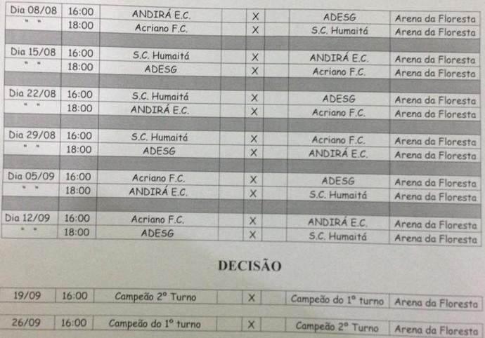 Tabela do Campeonato Acreano de Futebol da 2ª divisão (Foto: Divulgação/FFAC)