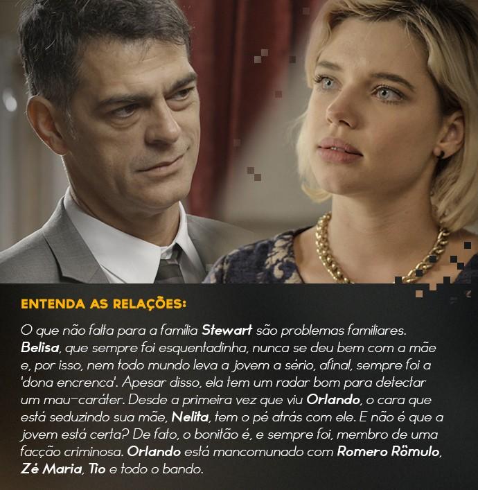 Entenda as relações - Orlando e Belisa (Foto: TV Globo)