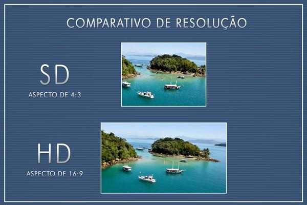 Veja o que muda em sua casa com a trasmissão em HD da TV Rio Sul (Foto: TV Rio Sul)