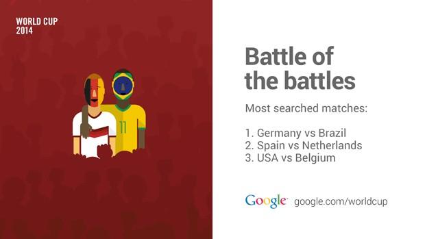 No Google, partida entre Brasil e Alemanha foi a mais procurada da Copa (Foto: Divulgação/Google)