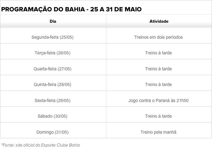 Programação do Bahia (Foto: GloboEsporte.com)
