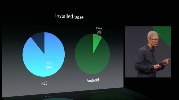 Apple x Android (Foto: Reprodução/ Apple)