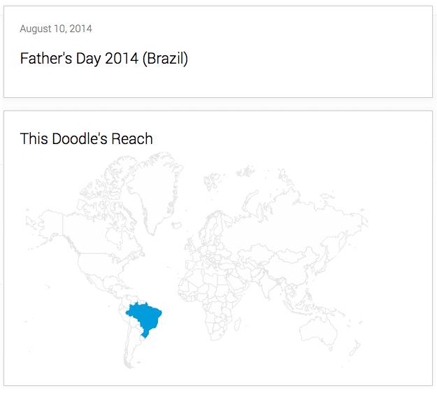 Neste dia 10 de outubro, Doodle do Dia dos Pais só está disponível no Google Brasil (Foto: Reprodução/Google)