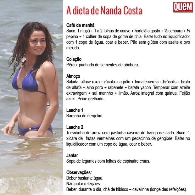 A dieta de Nanda Costa (Foto: QUEM)