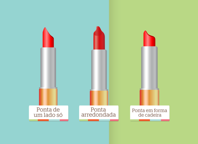 Conheça sua personalidade pelo formato do seu baton (Foto: Tv Globo/Gshow)