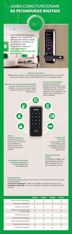 info_intelbras_2 (Foto: Canarinho Press)