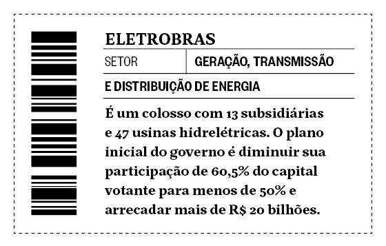 Eletrobras (Foto:  )
