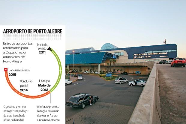 Aeroporto de Porto Alegre (Foto: Rubens Chaves/Folhapress)
