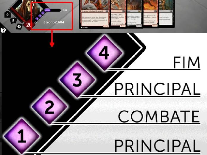 No box do jogador, é possível acompanhar a passagem de cada uma das quatro etapas do turno (Foto: Reprodução/Daniel Ribeiro)