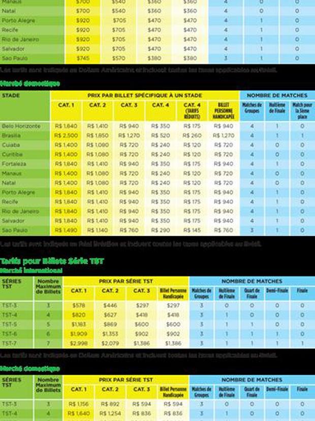 tabela de ingressos da fifa (Foto: Reprodução / site Fifa)