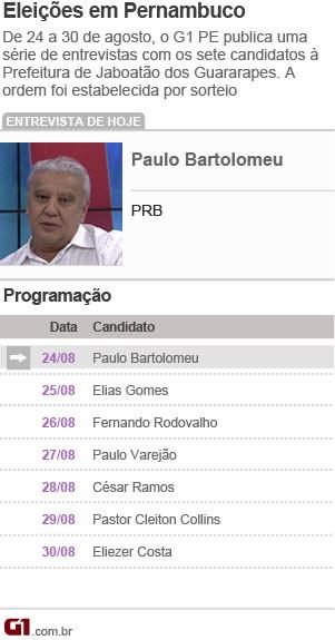 G1 Entrevista: Paulo Bartolomeu (Foto: Arte: G1)