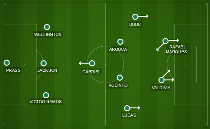 Esquema Palmeiras 02 (Foto: Reprodução)