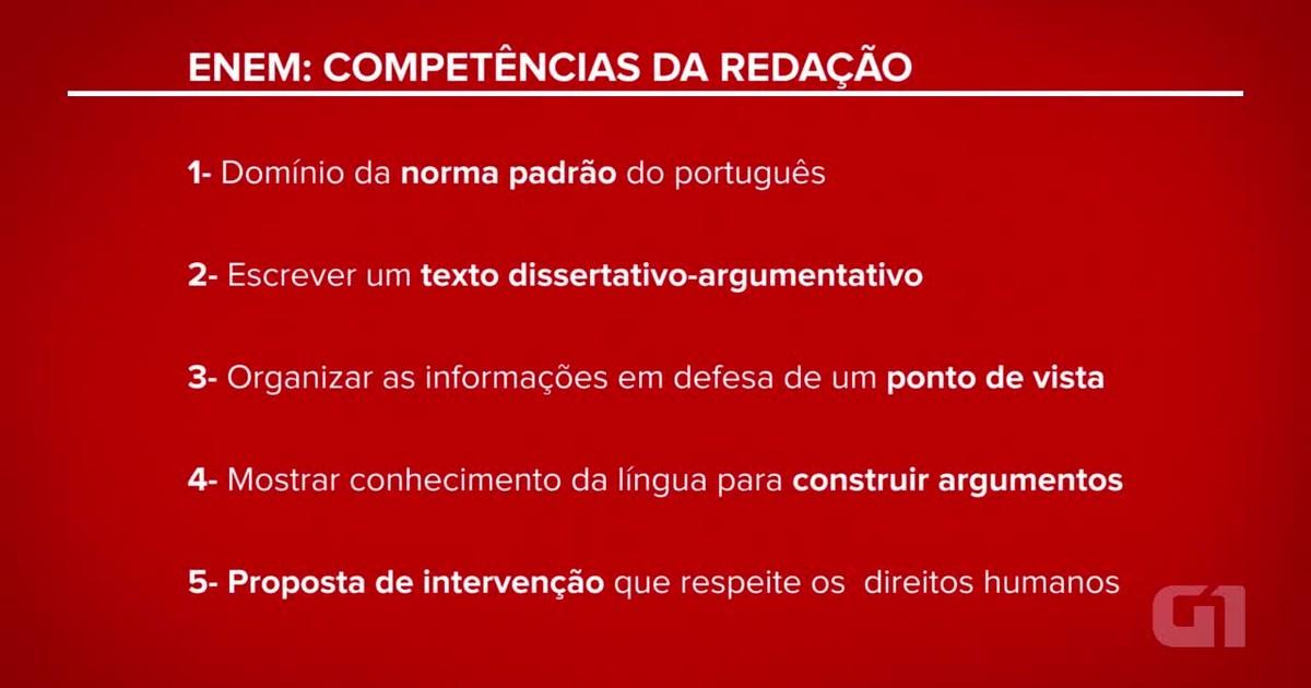 G1 Leia Redações Do Enem Que Tiraram Nota Máxima No Exame De 2014