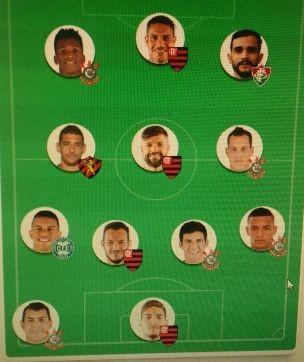 BLOG: Dicas rodada #11: Flamengo e Corinthians são a chave para alegria dos cartoleiros