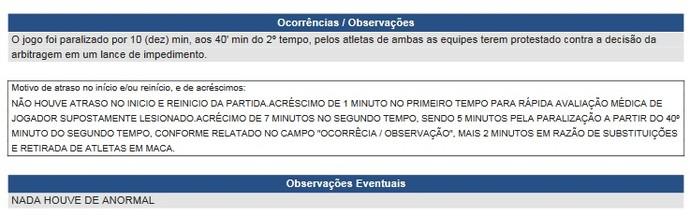 Súmula do Fla-Flu em volta Redonda (Foto: Site oficial da CBF)