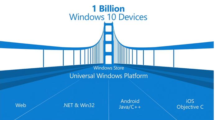 Microsoft 1 Billion (Foto: Reprodução/Microsoft)