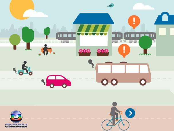 Infográfico de mobilidade urbana (Foto: Reprodução)