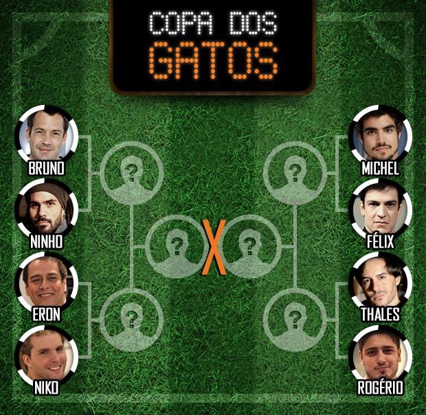 Copa dos Gatos (Foto: Amor à Vida/TV Globo)