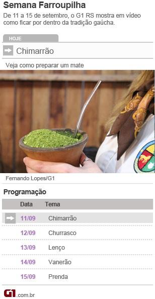 Arte para série de vídeos Semana Farroupilha - Como fazer chimarrão (Foto: Arte/G1)