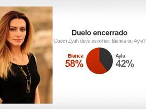 Bianca é preferida dos internautas (Foto: Salve Jorge/TV Globo)