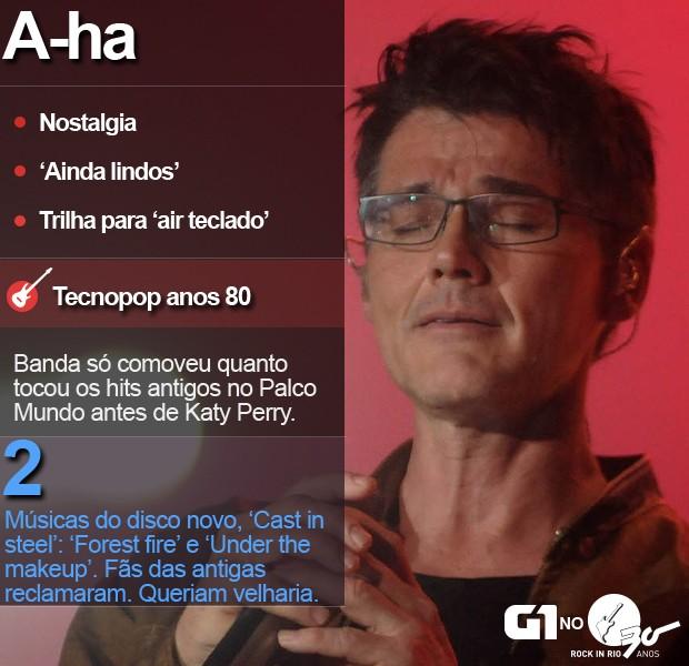 A-ha cartela (Foto: Alexandre Durão/G1)