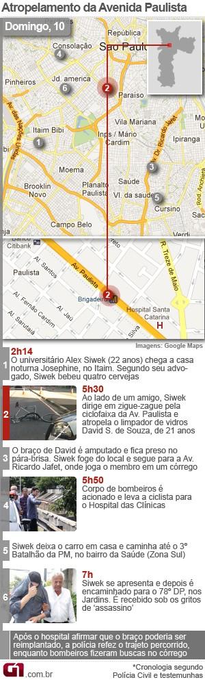 Acidente ciclista Avenida Paulista v2 (Foto: Arte/G1)