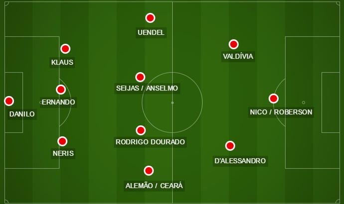 Campinho, projeção de Inter no 3-4-3 de Zago (Foto: Arte / GloboEsporte.com)