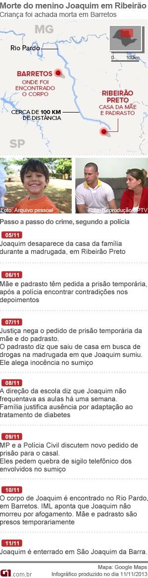 Linha do tempo - caso Joaquim (Foto: Arte/G1)