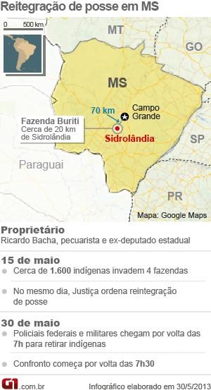 Sindrolândia reintegração pf índios (Foto: Arte G1)