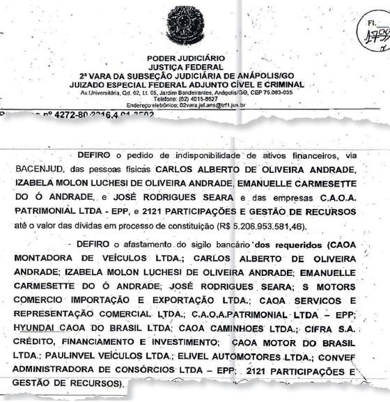 O sigilo bancário de Carlos Alberto de Oliveira Andrade (Foto: Reprodução)