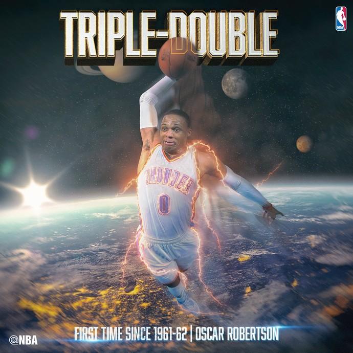 Westbrook NBA Triple-Double  (Foto: Reprodução Twitter NBA)