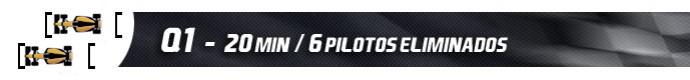 Header_Q1 Fórmula 1 - 20 minutos - 6 pilotos eliminados (Foto: Editoria de arte)