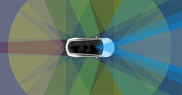 Sensores do Tesla (Foto: Tesla)