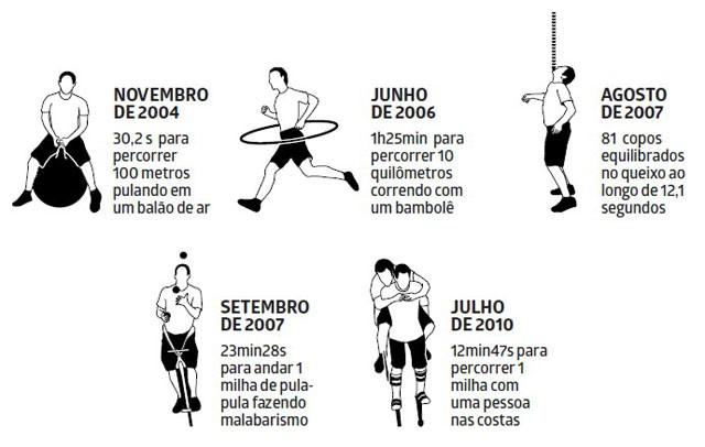 (Foto: Feu/ Editora Globo)