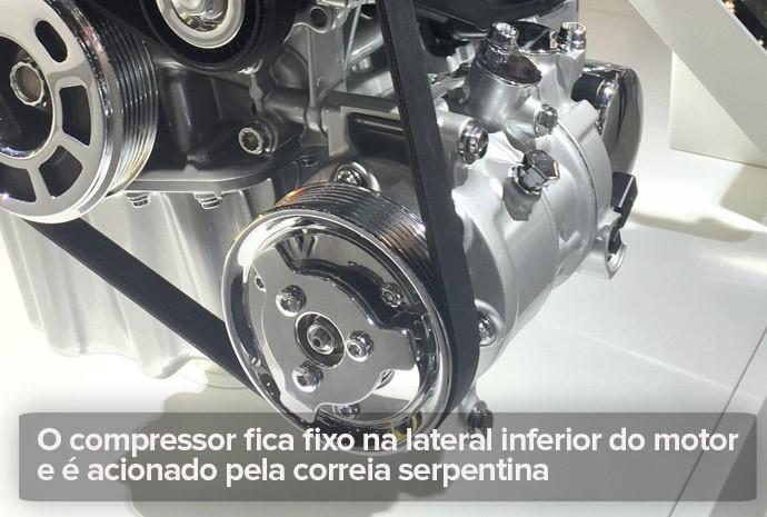 Compressor do ar-condicionado do carro