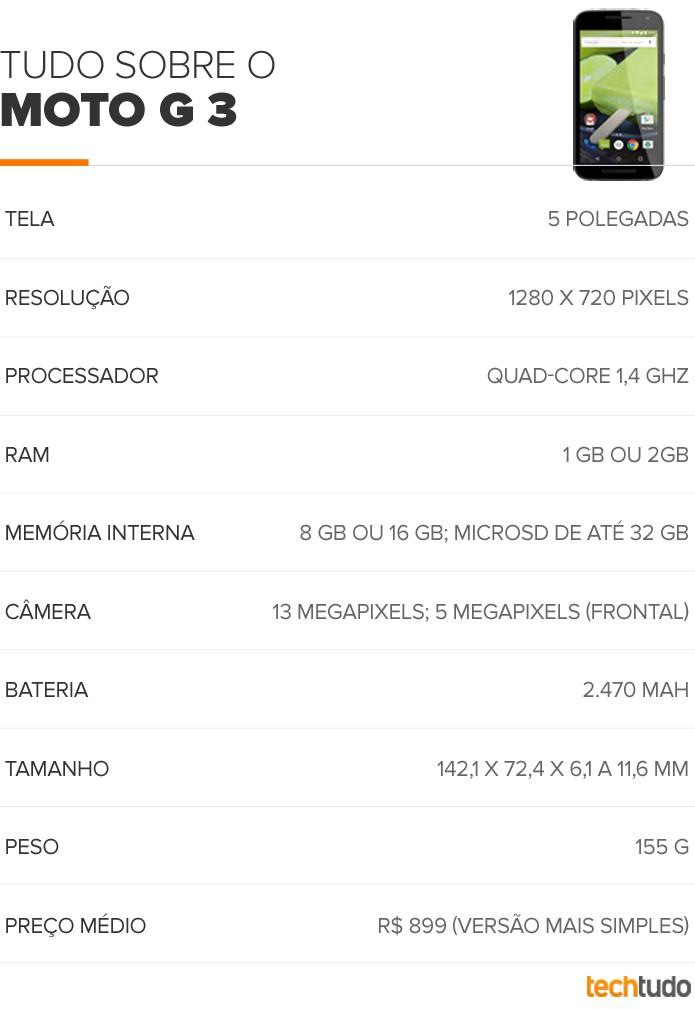 Tabela Tudo Sobre Moto G 3 (Foto: Arte/TechTudo)