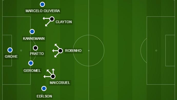 Atlético-MG x Grêmio campinho Copa do Brasil final ataque defesa (Foto: reprodução)