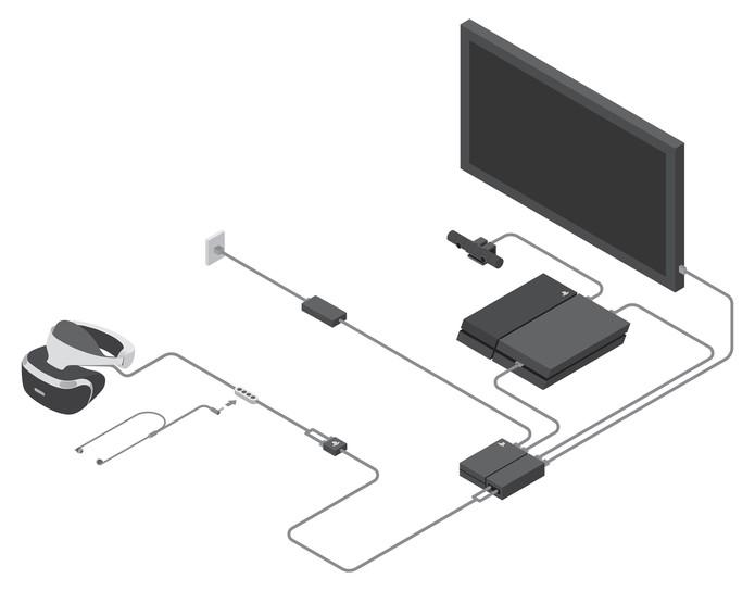 O PS VR terá outros usos, além de jogos (Foto: Divulgação/Sony)